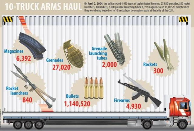 3-Truck-Arms-haul-2