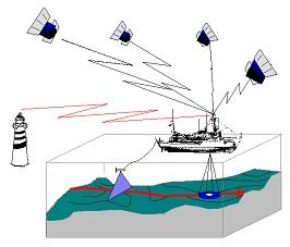 hydrographic-survey-vessel