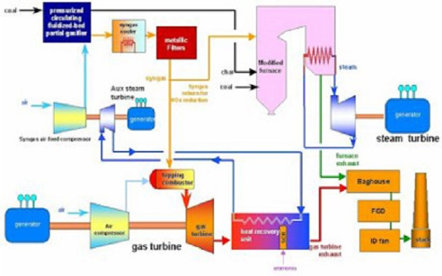 repowering-concept-for-inceasing-of-electicity-in-bangladesh