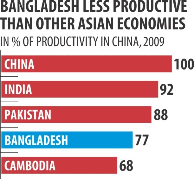 asian-economies