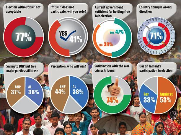 front-Election-polls_1