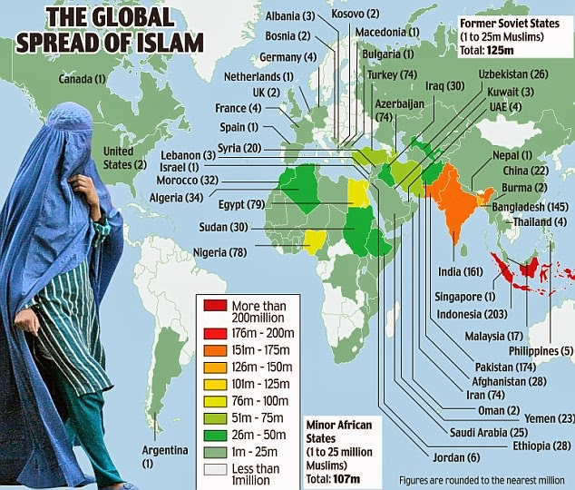 global spread of islam