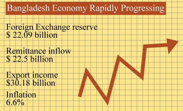 02_12_2014-Economy_Bangladesh-En