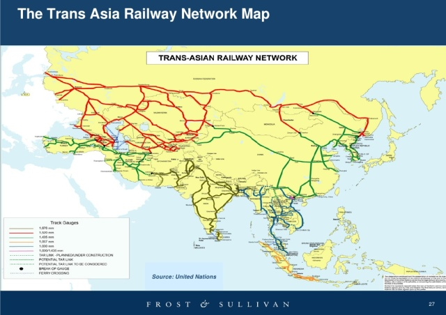 2009-04-growth-opportunities-in-asia-pacific-rail-markets-frost-amp-sullivan-27-728