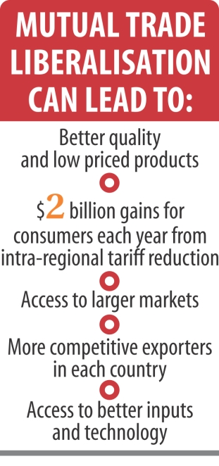 trade-area