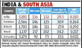 Bangladeshi Gender Development Index   Google Search