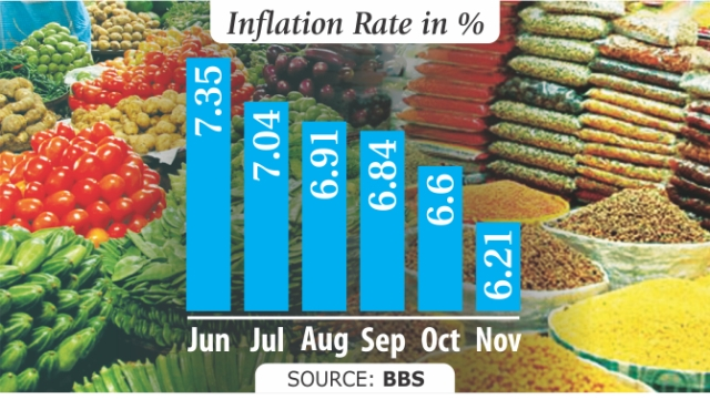 inflation-hits