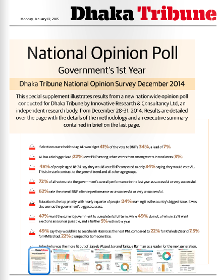 ISSUU   National Opinion Poll by DhakaTribune