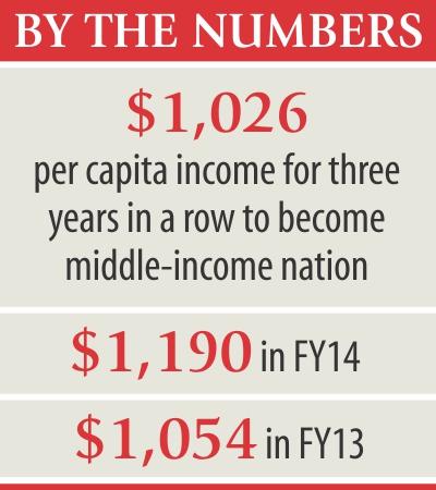 mid-income