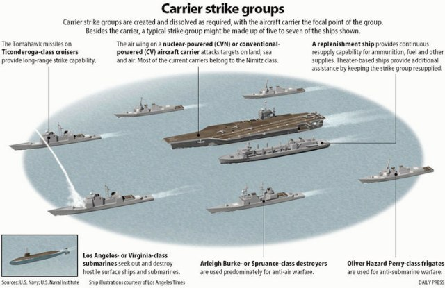 ng_SS-11-strike-group-10-06