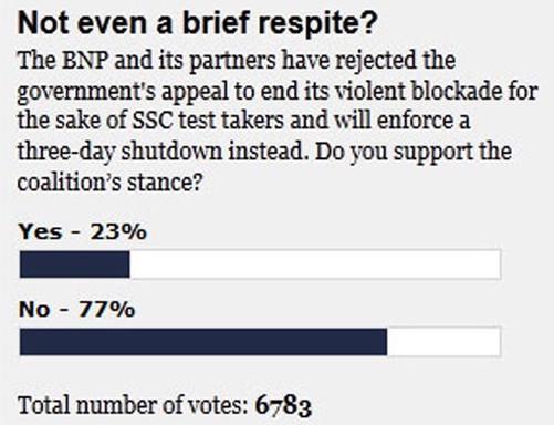 Poll-English1