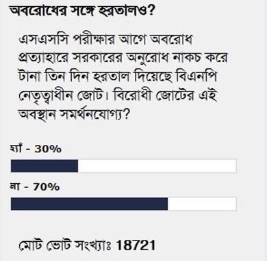 Poll_Bangla1