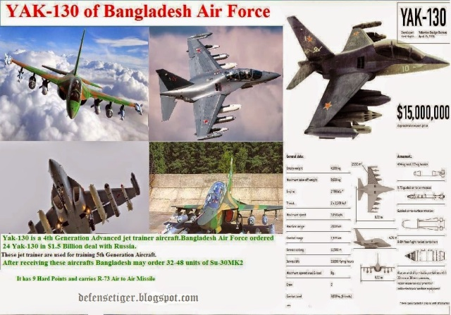 yak130_bangladesh