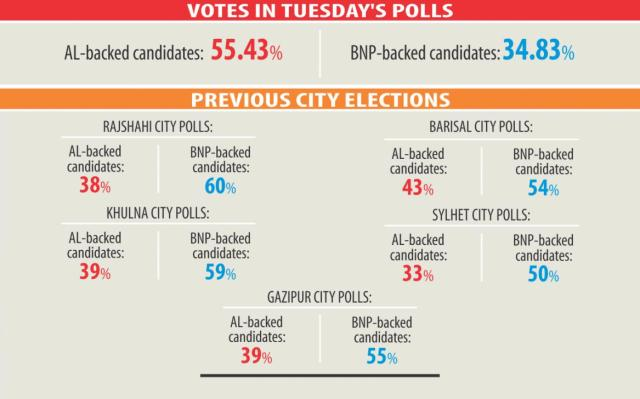 poll_info