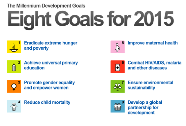 Millennium Development Goals   UNDP in Bangladesh