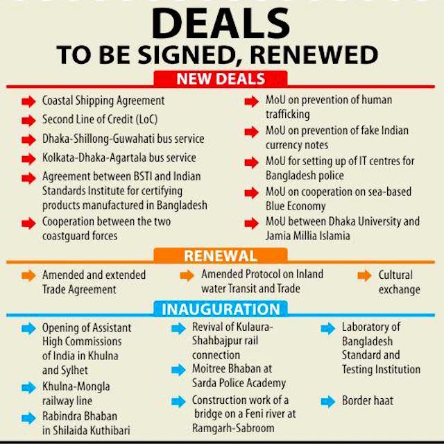 bd-ind_deals_0