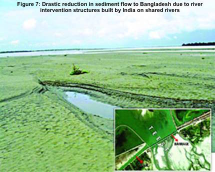 Figure 7- Drastic reduction in sediment flow to Bangladesh due to river intervention structures built by India on shared rivers