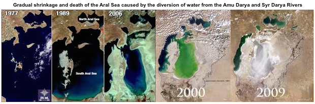 Gradual shrinkage and death of the Aral Sea caused by the diversion of water from the Amu Darya and Syr Darya Rivers