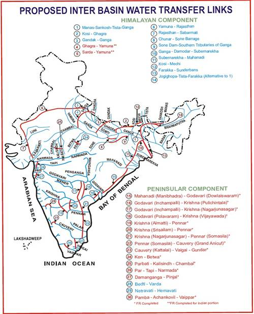 INDIAN RIVER LINKING PROJECT