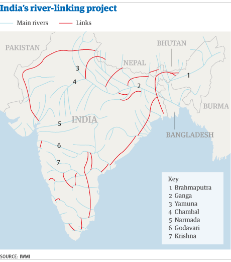 Map---Indias-river-linkin-001