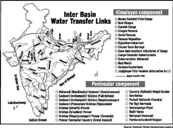 THE INDIAN RIVER LINKING PROJECT (IRLP)