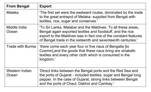 bengal-export