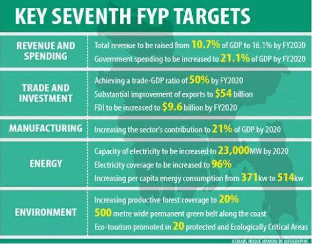 FYP-Infograph