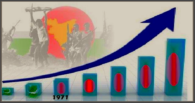 econ-growth1