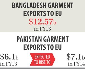 bangladeshs-apparel-sector