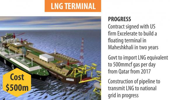 lng-terminal